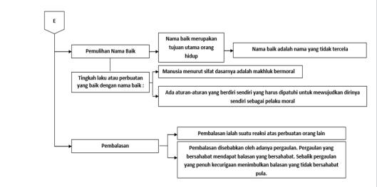 IBD BAB 7.4